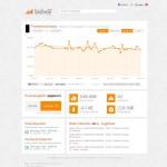 Schnäppchen-Such-Maschine für eBay-Auktionen