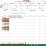 Excel: Zellen auf mehreren Tabellen-Blättern gleichzeitig ausfüllen