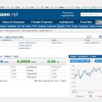 Wechselkurse von Währungen online checken
