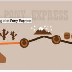 Neues Google-Spiel: Per Pony Express durchs Land