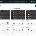 Klick-Prophet: Jetzt die Fußball-EM tippen