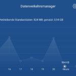 Datenverkehrsmanager unter Android anzeigen